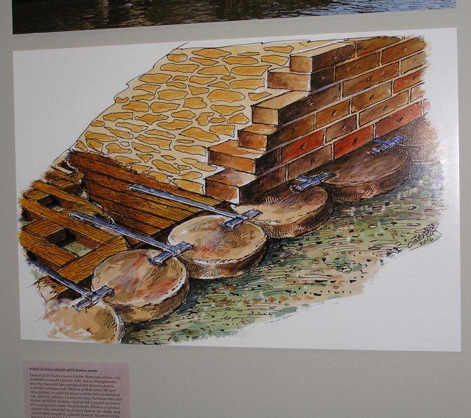 Znázornění stavby základu mostu nad pilotami